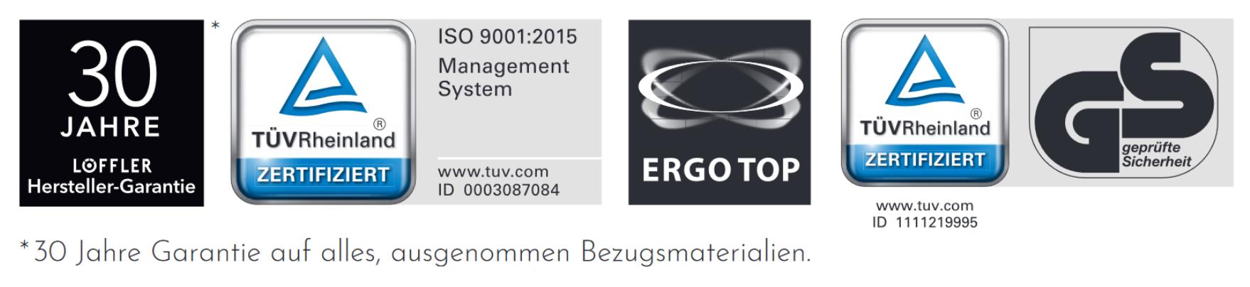 art-office-shop-loeffler-figo-19-zertifizierung